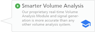 Smart Volume Analysis